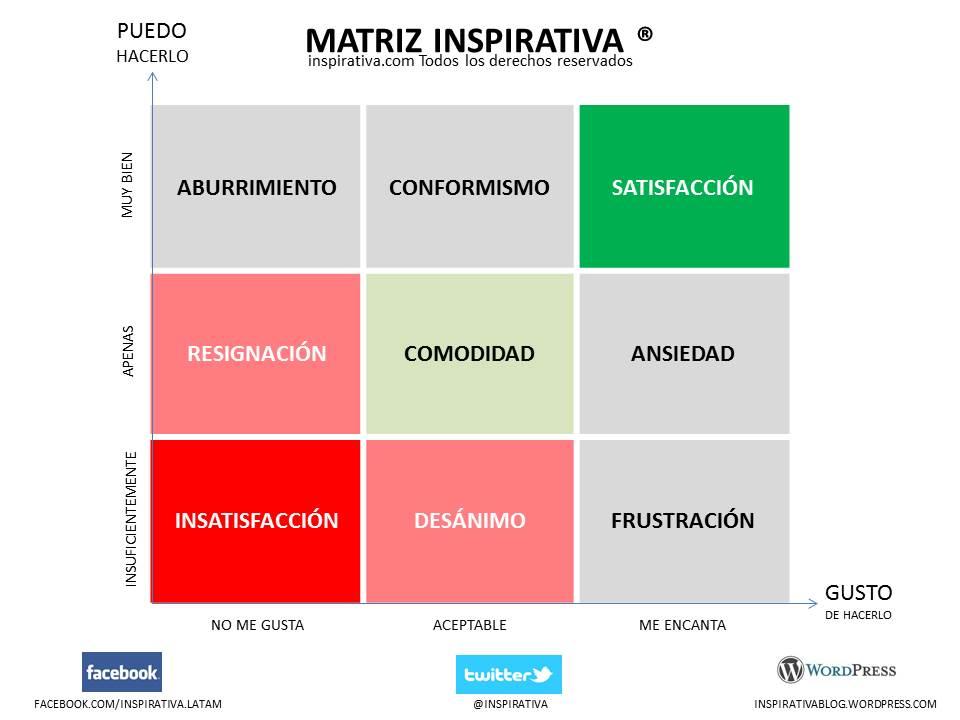 matrizinspirativa2
