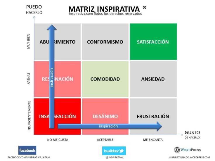 matrizinspirativa3
